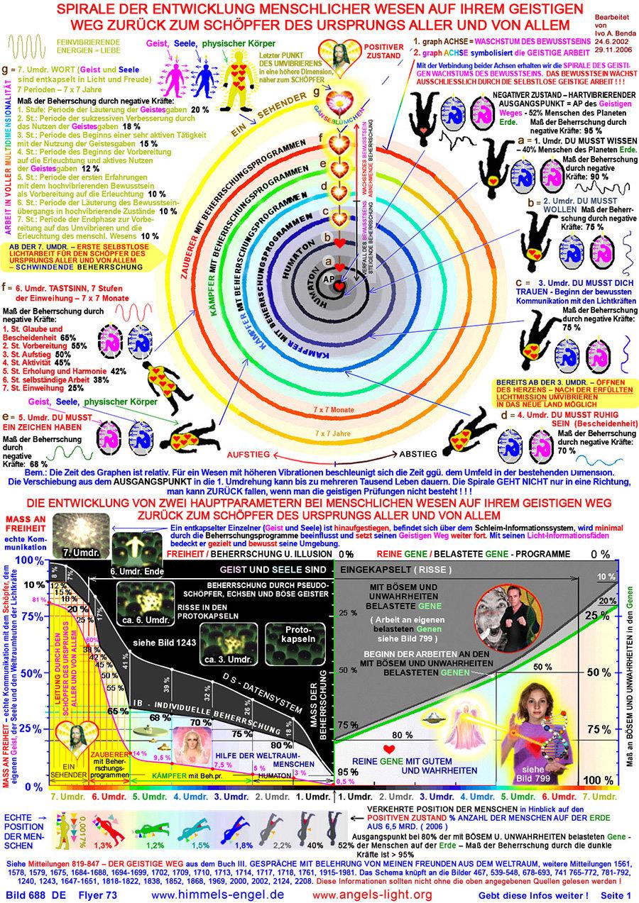 obr688-900x1273-q85